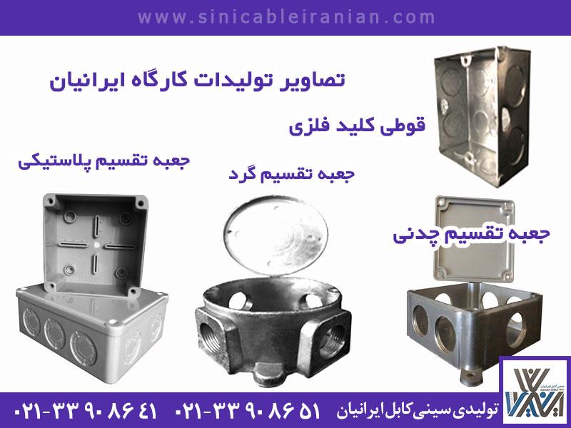 تولیدات جعبه تقسیم ایرانیان
